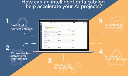 Zeenea-Data-Catalog
